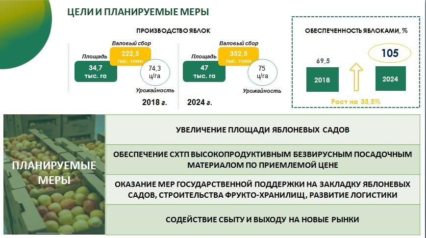 САПАРХАН ОМАРОВПЕН СЕНБІЛІК КЕЗДЕСУЛЕР
